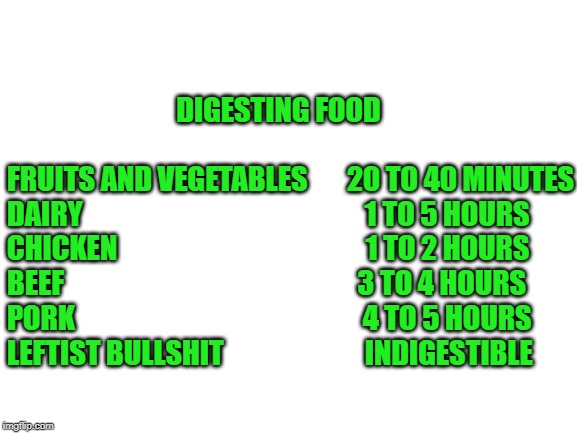 Leftest Bullshit | DIGESTING FOOD         FRUITS AND VEGETABLES       20 TO 40 MINUTES DAIRY                                                  1 TO 5 HOURS CHIC | image tagged in blank white template,bullshit,leftists,left wing,politics | made w/ Imgflip meme maker