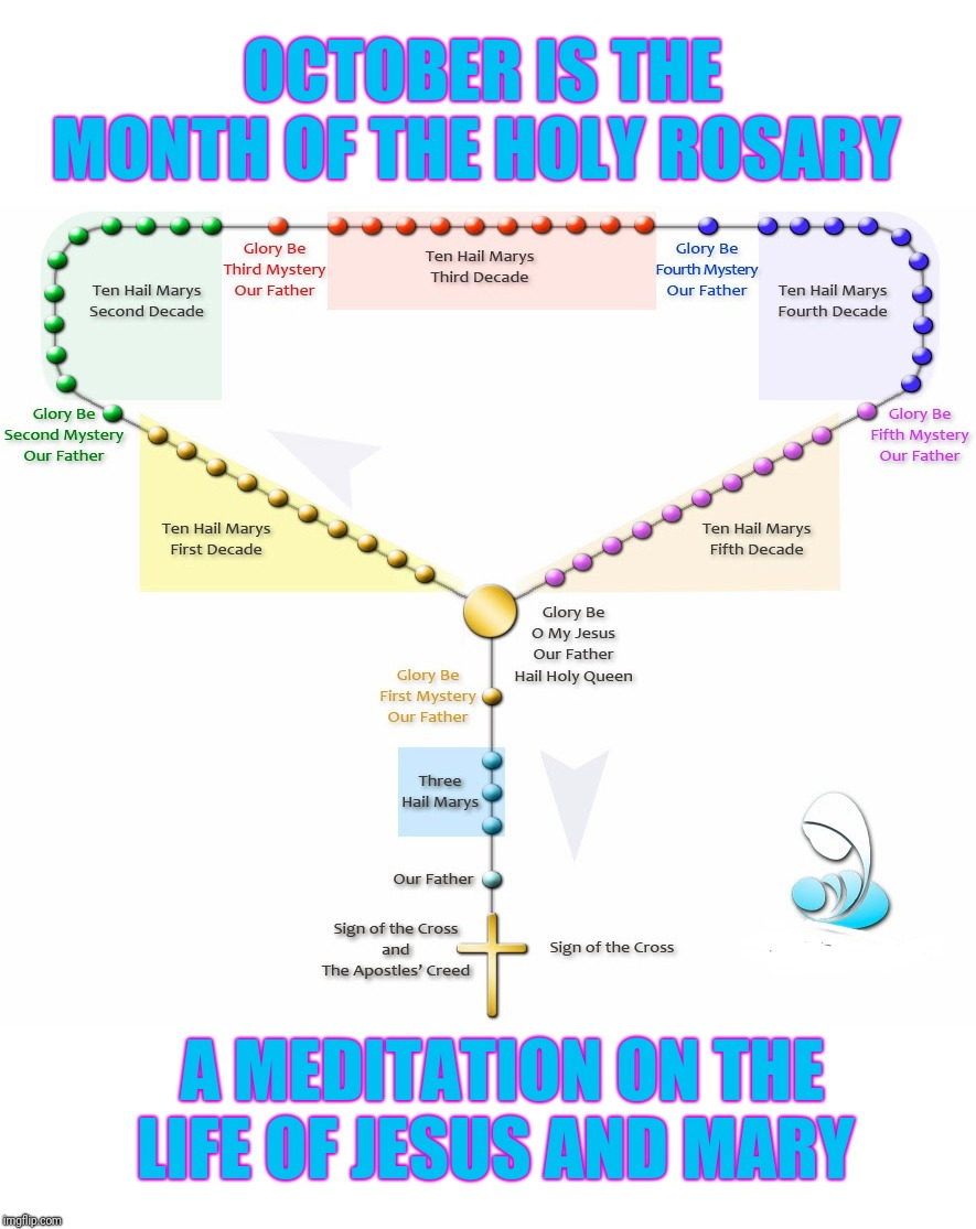 Do you have any questions about the Rosary? | OCTOBER IS THE MONTH OF THE HOLY ROSARY A MEDITATION ON THE LIFE OF JESUS AND MARY | image tagged in catholic,prayers,roses | made w/ Imgflip meme maker