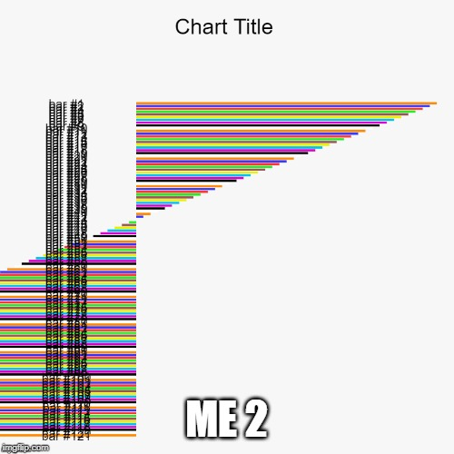 ME 2 | made w/ Imgflip meme maker