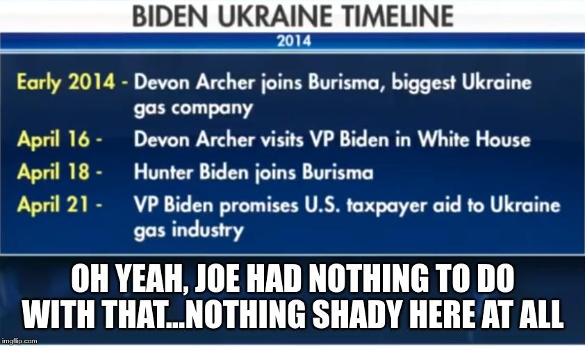 Biden/Ukraine Timeline - Imgflip