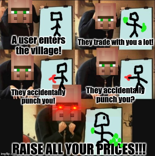 Gru's Plan 5 Panel Editon | A user enters the village! They trade with you a lot! They accidentally punch you! They accidentally punch you? RAISE ALL YOUR PRICES!!! | image tagged in gru's plan 5 panel editon | made w/ Imgflip meme maker