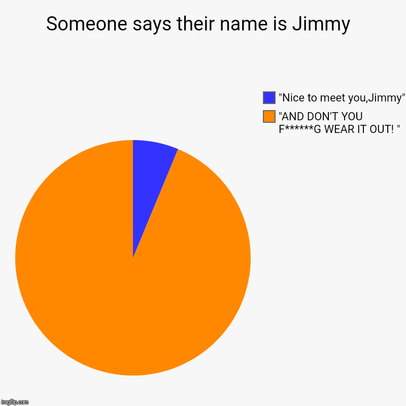 "Someone says their name is Jimmy  | ""AND DON'T YOU F******G WEAR IT OUT! "", ""Nice to meet you,Jimmy"" 