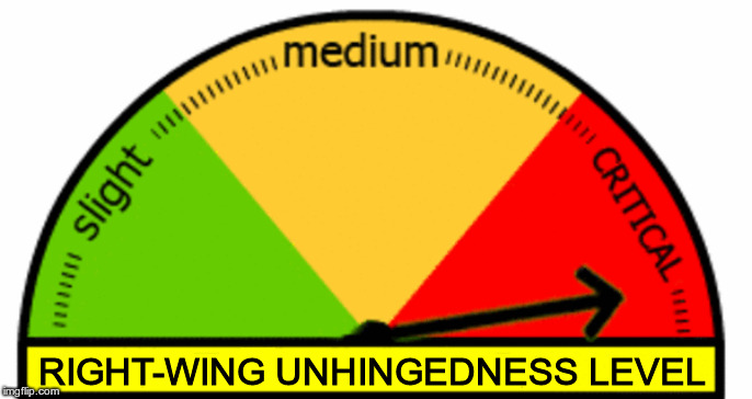 Right-Wing Unhingedness level meter |  RIGHT-WING UNHINGEDNESS LEVEL | image tagged in generic meter,right-wing,unhinged,meter,gauge,politics | made w/ Imgflip meme maker