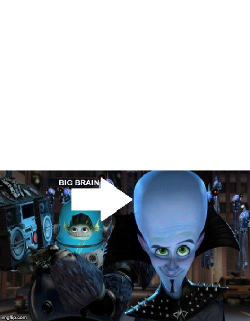 Megamind Big Brain Meme Blank Template - Imgflip