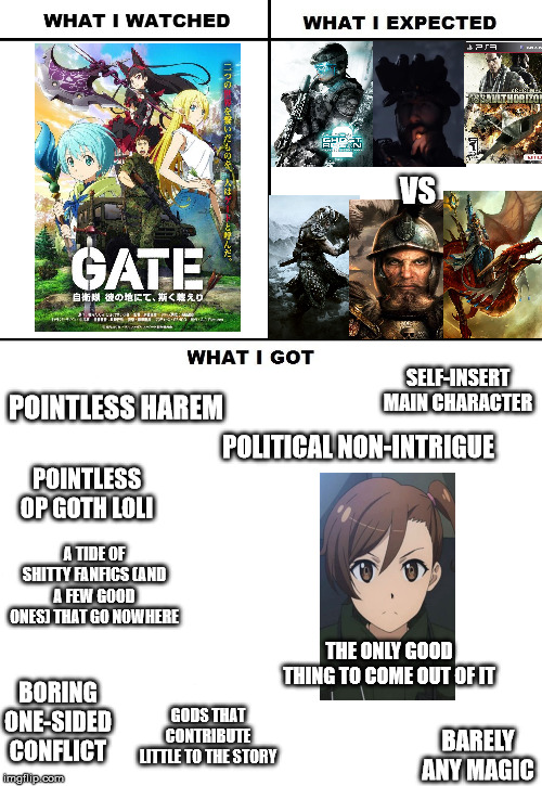 Gate: Thus what I watched was not what I expected | VS POINTLESS HAREM POINTLESS OP GOTH LOLI A TIDE OF SHITTY FANFICS (AND A FEW GOOD ONES) THAT GO NOWHERE BORING ONE-SIDED CONFLICT GODS THAT | image tagged in what i watched/ what i expected/ what i got,anime | made w/ Imgflip meme maker