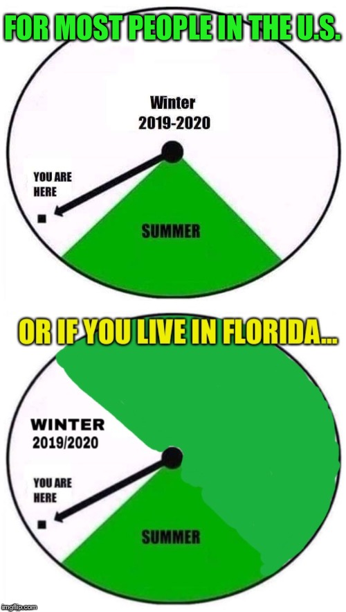 The cold hard truth | FOR MOST PEOPLE IN THE U.S. | image tagged in winter is here,cold weather,usa,freezing,florida,not | made w/ Imgflip meme maker