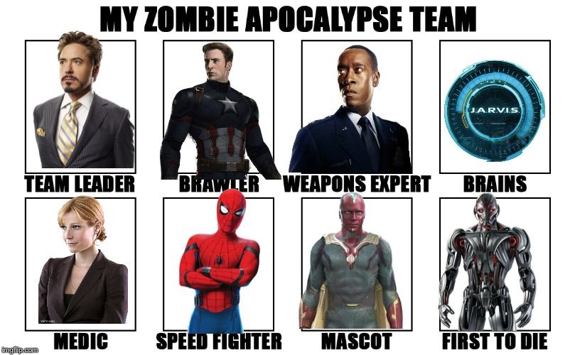 The Tony Team | image tagged in marvel,pepper potts,tony stark,captain america,spider-man,my zombie apocalypse team v2 memes | made w/ Imgflip meme maker