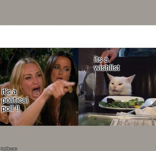 Woman Yelling At Cat Meme | it's a political poll !! its a wishlist | image tagged in memes,woman yelling at cat | made w/ Imgflip meme maker