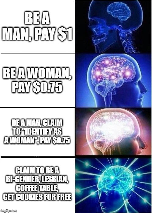 "Expanding Brain Meme | BE A MAN, PAY $1 BE A WOMAN, PAY $0.75 BE A MAN, CLAIM TO ""IDENTIFY AS A WOMAN"", PAY $0.75 CLAIM TO BE A BI-GENDER, LESBIAN, COFFEE TABLE, G 