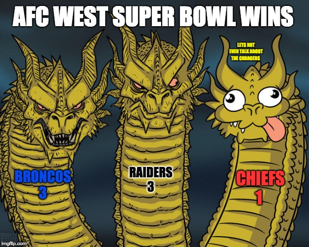 Three-headed Dragon | AFC WEST SUPER BOWL WINS BRONCOS 3 RAIDERS 3 CHIEFS 1 LETS NOT EVEN TALK ABOUT THE CHARGERS | image tagged in three-headed dragon | made w/ Imgflip meme maker