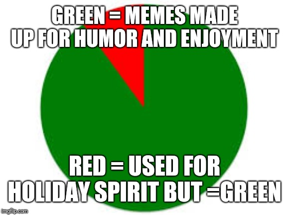 GREEN = MEMES MADE UP FOR HUMOR AND ENJOYMENT RED = USED FOR HOLIDAY SPIRIT BUT =GREEN | image tagged in pie chart | made w/ Imgflip meme maker