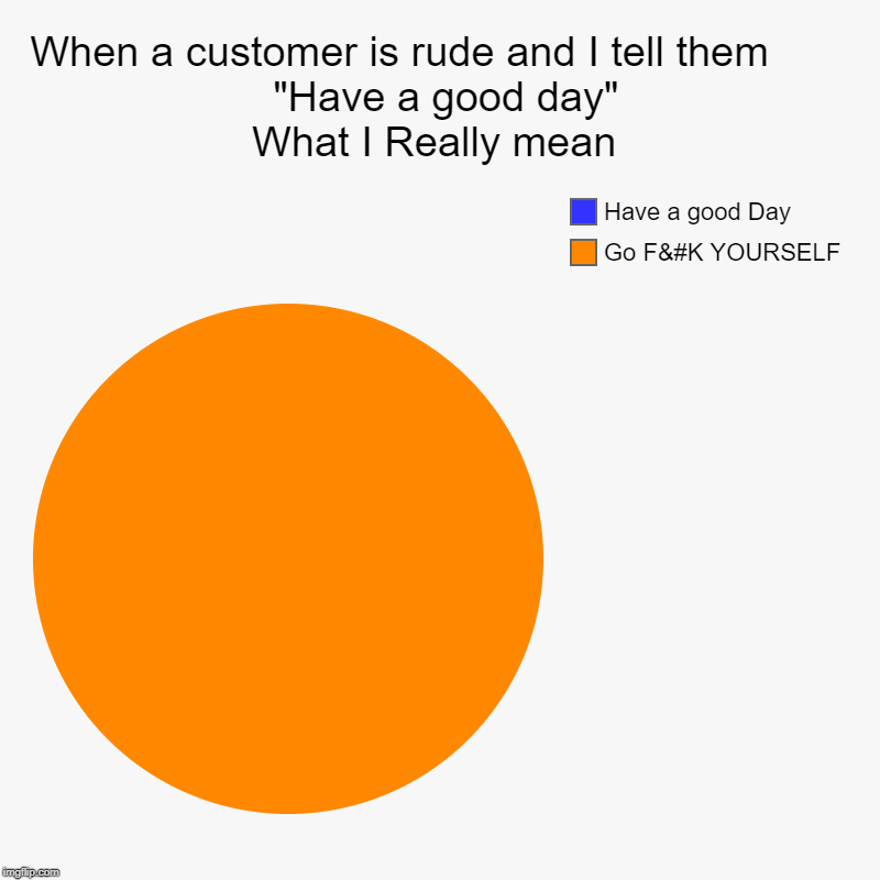 "Rude customers can go ""have a good day"" 