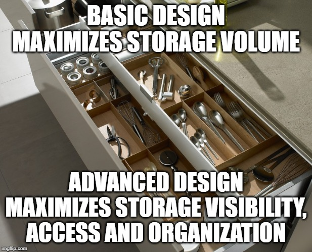 BASIC DESIGN MAXIMIZES STORAGE VOLUME ADVANCED DESIGN MAXIMIZES STORAGE VISIBILITY, ACCESS AND ORGANIZATION | image tagged in design | made w/ Imgflip meme maker