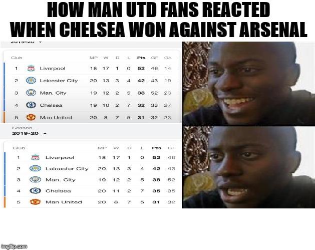 Premier League Memes Gifs Imgflip