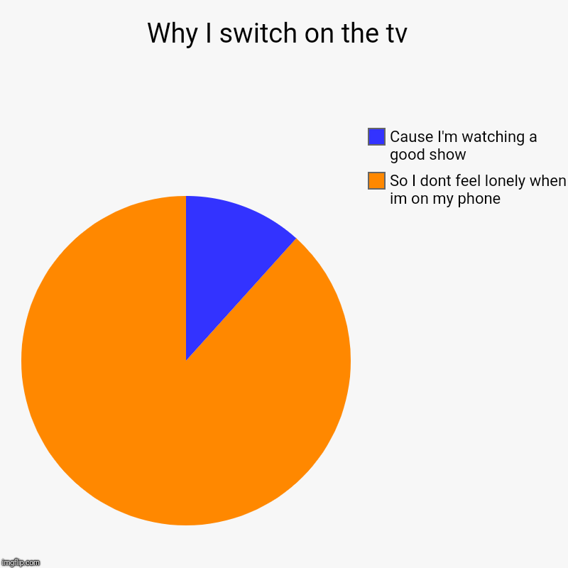 Why I switch on the tv  | So I dont feel lonely when im on my phone , Cause I'm watching a good show | image tagged in charts,pie charts | made w/ Imgflip chart maker