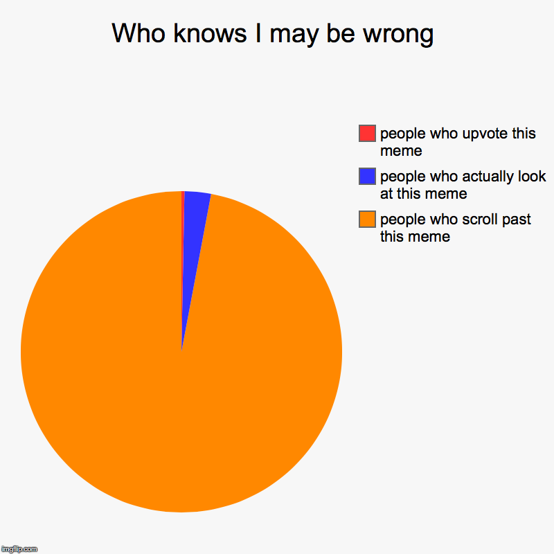 Who knows I may be wrong | people who scroll past this meme, people who actually look at this meme, people who upvote this meme | image tagged in charts,pie charts | made w/ Imgflip chart maker