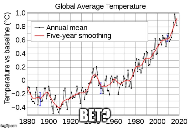 Global warming instrumental temperature record | BET? | image tagged in global warming instrumental temperature record | made w/ Imgflip meme maker