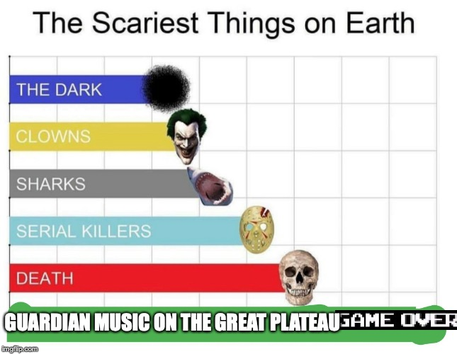 scariest things on earth |  GUARDIAN MUSIC ON THE GREAT PLATEAU | image tagged in scariest things on earth | made w/ Imgflip meme maker