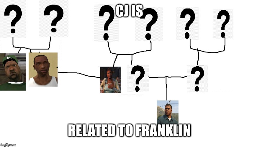 CJ related to Franklin | CJ IS RELATED TO FRANKLIN | image tagged in gta | made w/ Imgflip meme maker
