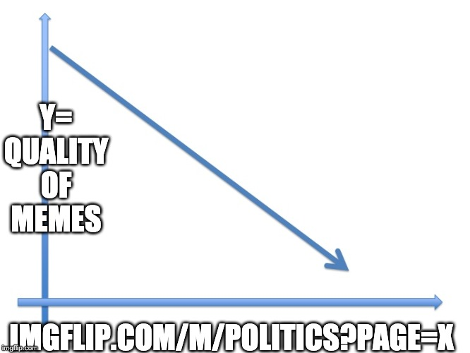 hey libtards here's a n absolute facts aboue ectonomy under obama | Y= QUALITY OF MEMES IMGFLIP.COM/M/POLITICS?PAGE=X | image tagged in downward line graph | made w/ Imgflip meme maker