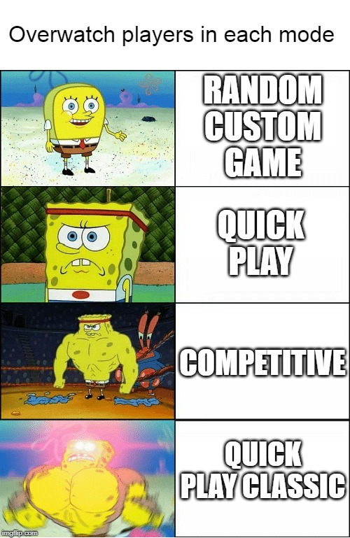 Sponge Finna Commit Muder |  Overwatch players in each mode; RANDOM CUSTOM GAME; QUICK PLAY; COMPETITIVE; QUICK PLAY CLASSIC | image tagged in sponge finna commit muder | made w/ Imgflip meme maker
