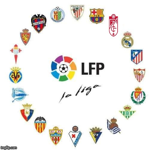 Spanish League 2020-2021 | image tagged in memes,football,soccer,barcelona,real madrid,spain | made w/ Imgflip meme maker