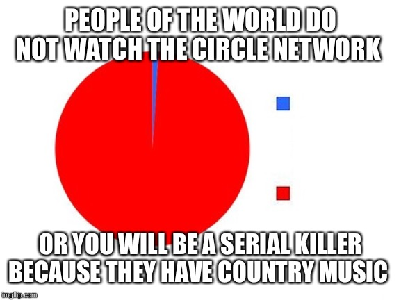 circle graph | PEOPLE OF THE WORLD DO NOT WATCH THE CIRCLE NETWORK OR YOU WILL BE A SERIAL KILLER BECAUSE THEY HAVE COUNTRY MUSIC | image tagged in circle graph | made w/ Imgflip meme maker