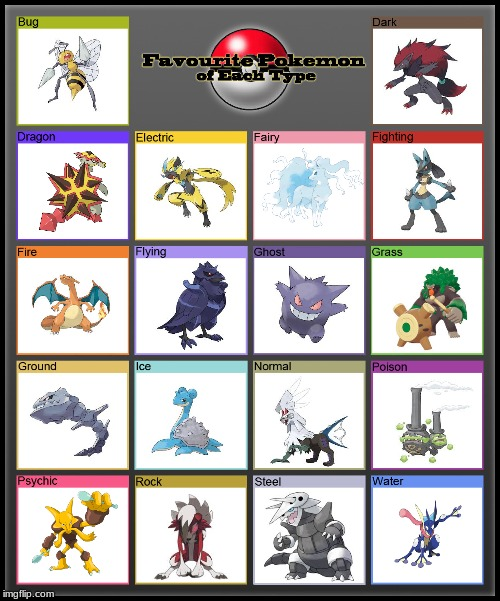Favorite Pokemon of each type | image tagged in favorite pokemon of each type | made w/ Imgflip meme maker