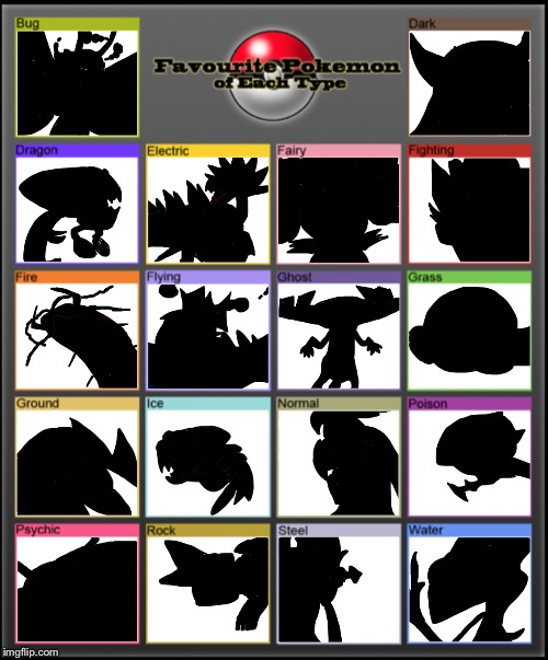 Favorite pokemon guessing game | image tagged in i had no i dea where to,post it | made w/ Imgflip meme maker