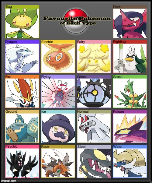yeah... as you can see I'm quite biased in favor of later generations... doesn't mean I don't like early-gen Pokemon though! | image tagged in favorite pokemon of each type,memes,pokemon | made w/ Imgflip meme maker