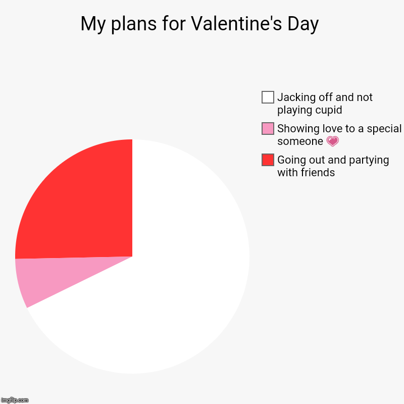 My plans for Valentine's Day | My plans for Valentine's Day | Going out and partying with friends, Showing love to a special someone ?, Jacking off and not playing cupid | image tagged in charts,pie charts,chart,piecharts,pie chart,valentine's day | made w/ Imgflip chart maker