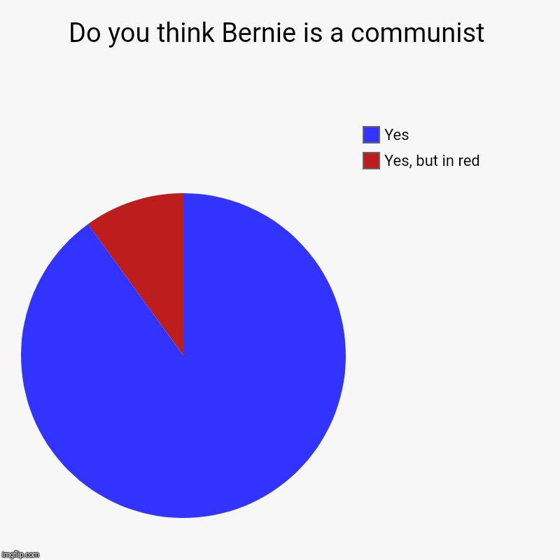 Don't be fooled. Socialism is the idea Communism is the practice | Do you think Bernie is a communist | Yes, but in red, Yes | image tagged in charts,pie charts,comrade bernie,bernie the russian | made w/ Imgflip chart maker