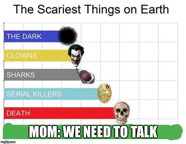 LOL |  MOM: WE NEED TO TALK | image tagged in scariest things on earth,memes,funny,scary,mom,talk | made w/ Imgflip meme maker