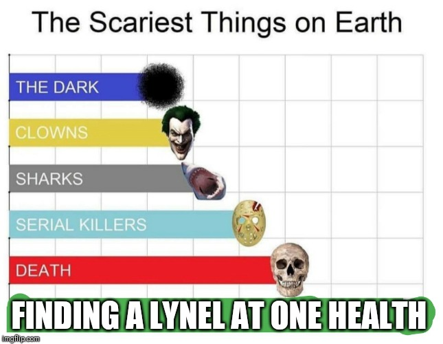 Breath of the wild memes |  FINDING A LYNEL AT ONE HEALTH | image tagged in scariest things on earth,botw,lynel,breath of the wild,terrifying | made w/ Imgflip meme maker
