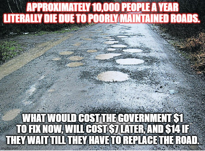 potholes | APPROXIMATELY 10,000 PEOPLE A YEAR LITERALLY DIE DUE TO POORLY MAINTAINED ROADS. WHAT WOULD COST THE GOVERNMENT $1 TO FIX NOW, WILL COST $7  | image tagged in potholes | made w/ Imgflip meme maker