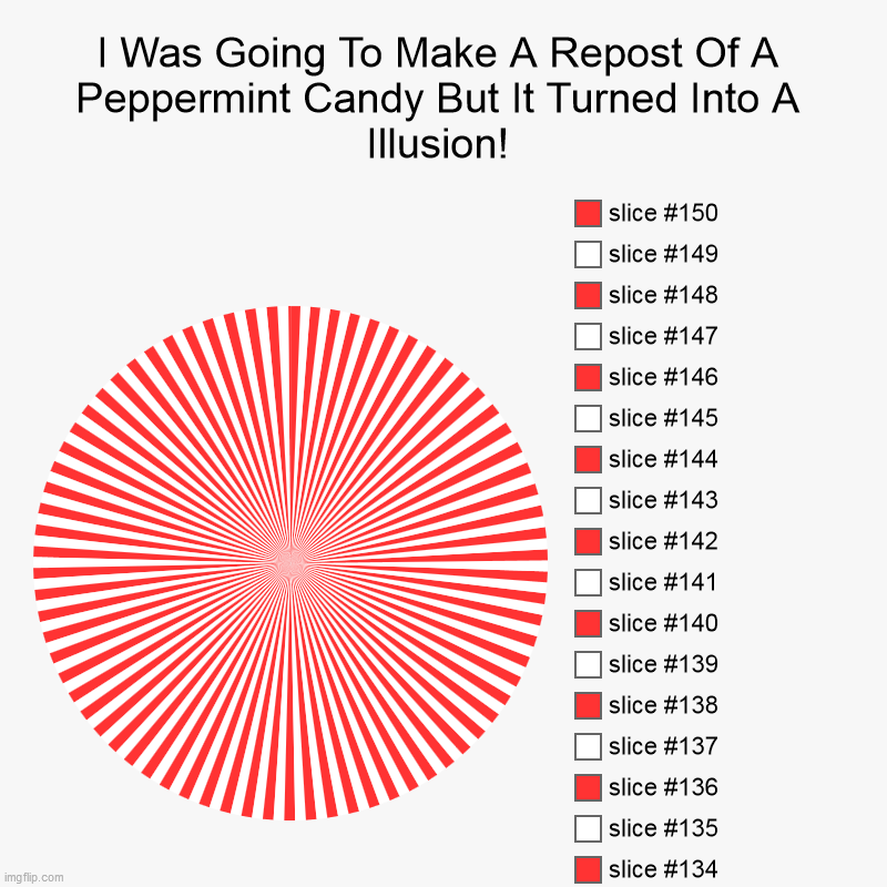 I Was Going To Make A Repost Of A Peppermint Candy But It Turned Into A Illusion! | | image tagged in charts,pie charts | made w/ Imgflip chart maker