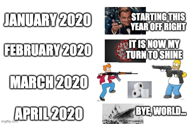 2020 Timeline |  STARTING THIS YEAR OFF RIGHT; JANUARY 2020; IT IS NOW MY TURN TO SHINE; FEBRUARY 2020; MARCH 2020; BYE, WORLD... APRIL 2020 | image tagged in memes,coronavirus,2020 | made w/ Imgflip meme maker