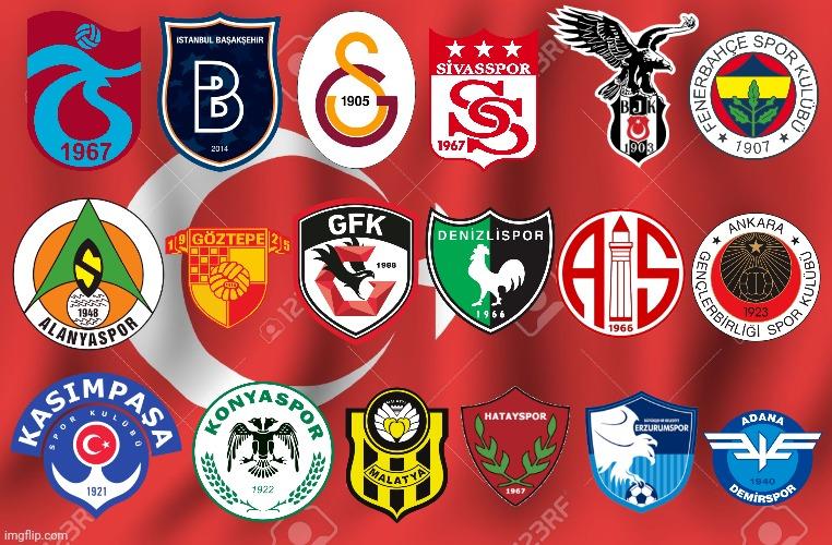 Super Lig Tabelle TГјrkei 2021