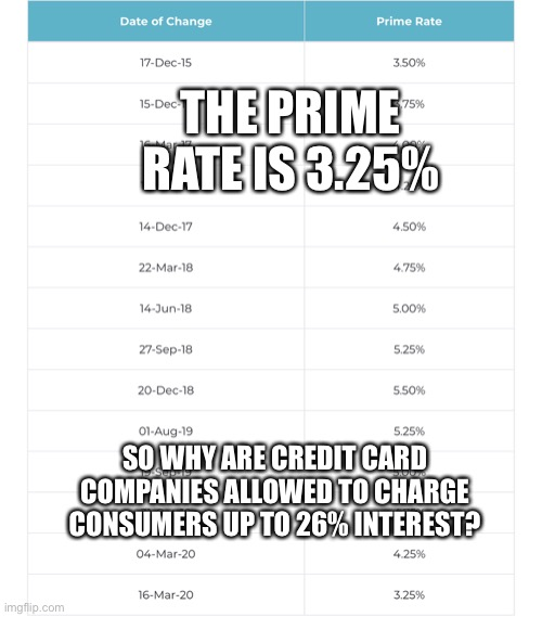 Credit Card Scams |  THE PRIME RATE IS 3.25%; SO WHY ARE CREDIT CARD COMPANIES ALLOWED TO CHARGE CONSUMERS UP TO 26% INTEREST? | image tagged in credit card scams,interest rates,covid-19,coronavirus,memes,democrats | made w/ Imgflip meme maker