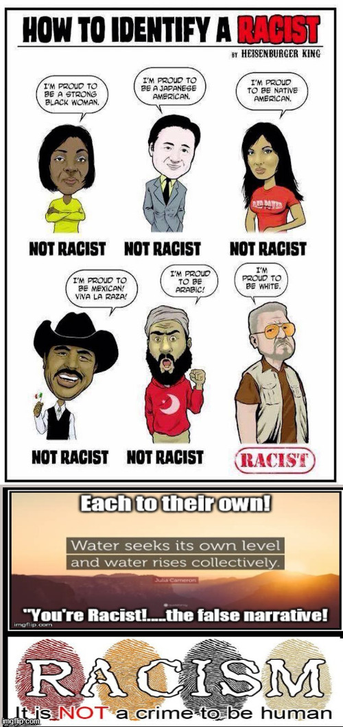 Racism, Each to their own is Nature | image tagged in nature,perversion,false narrative | made w/ Imgflip meme maker