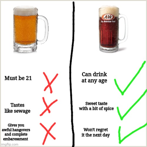 Beer vs. Root Beer |  Can drink at any age; Must be 21; Tastes like sewage; Sweet taste with a bit of spice; Gives you awful hangovers and complete embaressment; Won't regret it the next day | image tagged in memes,soda,alcohol,comparison chart | made w/ Imgflip meme maker