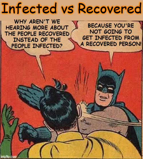 Batman Slapping Robin | WHY AREN'T WE HEARING MORE ABOUT THE PEOPLE RECOVERED INSTEAD OF THE PEOPLE INFECTED? BECAUSE YOU'RE NOT GOING TO GET INFECTED FROM A RECOVE | image tagged in memes,batman slapping robin,coronavirus,but thats none of my business,first world problems,see nobody cares | made w/ Imgflip meme maker