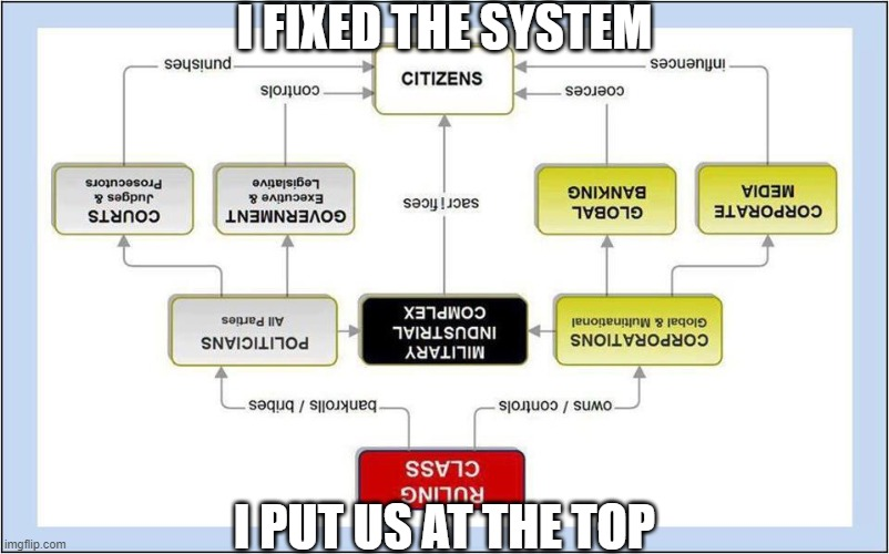 I fixed the system |  I FIXED THE SYSTEM; I PUT US AT THE TOP | image tagged in the system,ruling class,elites,government,corporate greed,citizens united | made w/ Imgflip meme maker