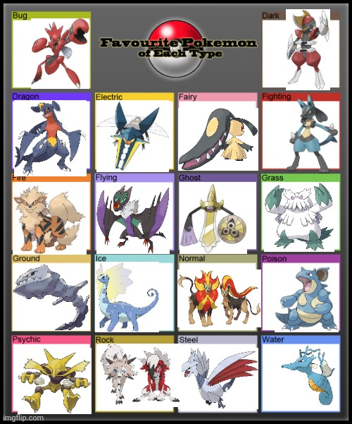 My favorite dragon is Latias, my favorite electric is Zapdos and my favorite psychic is Mewtwo. My favorite type is steel. | image tagged in favorite pokemon of each type | made w/ Imgflip meme maker