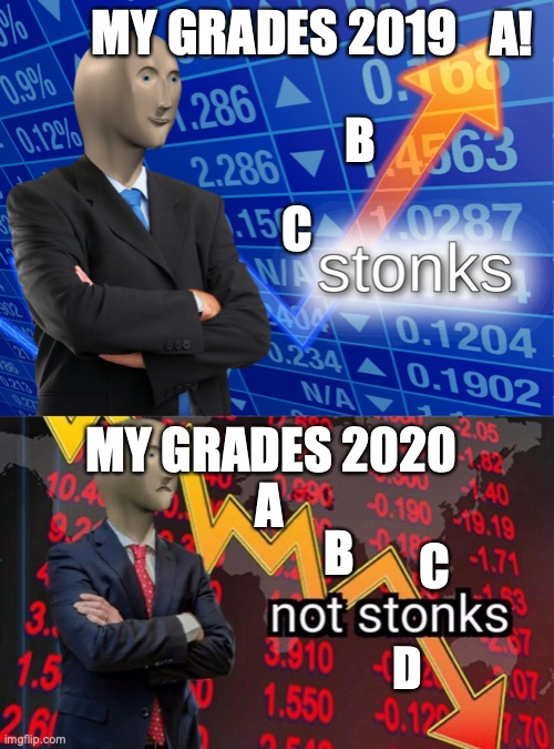 I was doing so well! I can't be the only one who's grades are gonna plummet cuz of this. |  A! MY GRADES 2019; B; C; MY GRADES 2020; A; B; C; D | image tagged in stonks,not stonks,coronavirus,covid19,grades,2020 | made w/ Imgflip meme maker