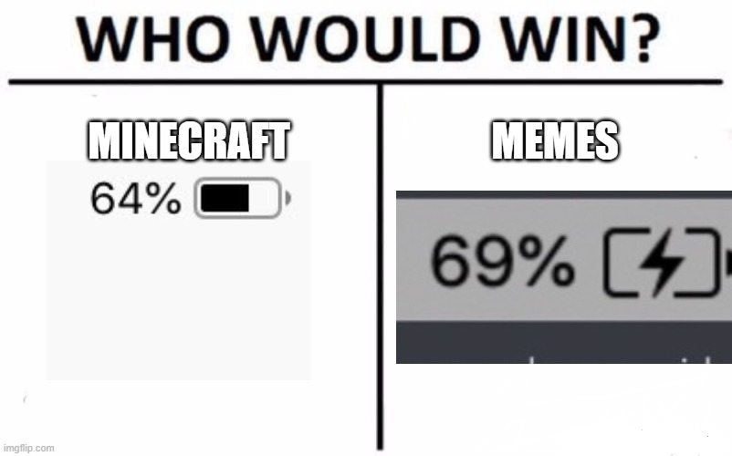 Who Would Win? Meme |  MINECRAFT; MEMES | image tagged in memes,who would win | made w/ Imgflip meme maker