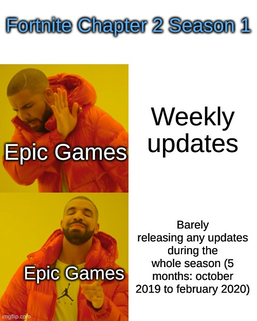 Little Fortnite meme for the Fortnite community |  Fortnite Chapter 2 Season 1; Weekly updates; Epic Games; Barely releasing any updates during the whole season (5 months: october 2019 to february 2020); Epic Games | image tagged in memes,drake hotline bling,fortnite,chapter 2 season 1 | made w/ Imgflip meme maker