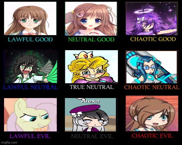 Loveland ( my childhood world ) women alignment chart | image tagged in alignment chart,anime,lunime,youth,mlp,princess peach | made w/ Imgflip meme maker