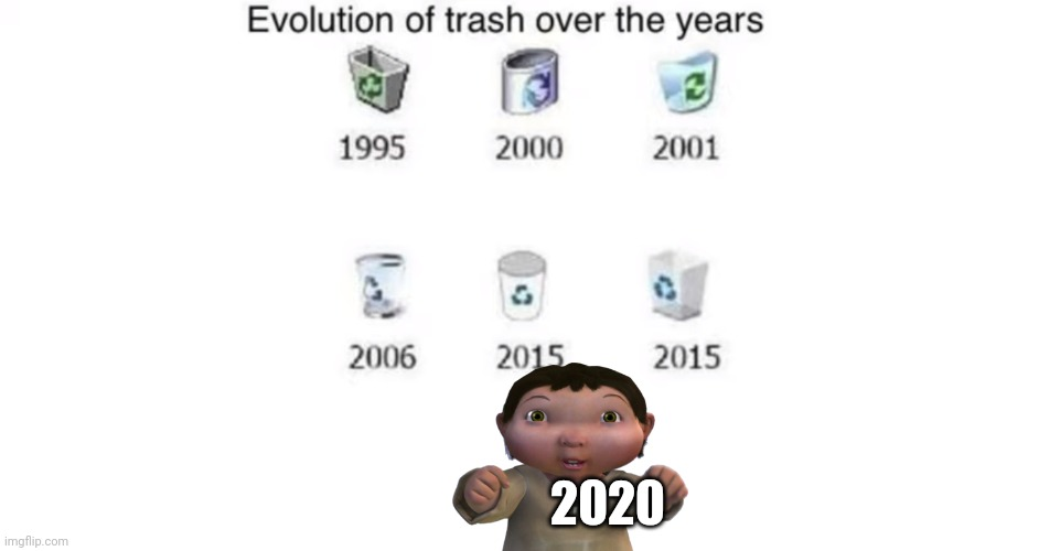 Trash Evolutions |  2020 | image tagged in trash evolutions | made w/ Imgflip meme maker