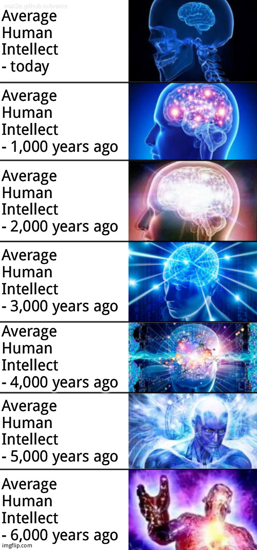 Mankind in ancient times was way smarter than we are today, not dumber! The proof is on the planet. |  Average Human Intellect - today; Average Human Intellect - 1,000 years ago; Average Human Intellect - 2,000 years ago; Average Human Intellect - 3,000 years ago; Average Human Intellect - 4,000 years ago; Average Human Intellect - 5,000 years ago; Average Human Intellect - 6,000 years ago | image tagged in 7-tier expanding brain | made w/ Imgflip meme maker